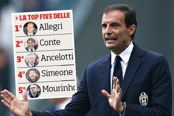 مجموعة إعلامية تضم 20 صحافياً اختاروا الإيطالي ماسيميليانو أليغري كأفضل مدرب في العالم