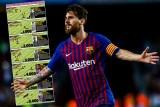 ميسي يسجل الهدف رقم 6000 في تاريخ برشلونة ببطولة الدوري الإسباني