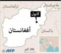 سقوط صواريخ عدة على كابول واشتباكات جارية
