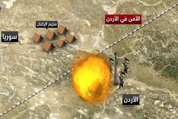 رسم بياني لهجوم الركبان الاهابي