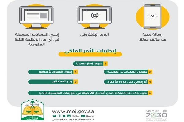وزارة العدل تعتمد الرسائل النصية والبريد الإلكتروني ضمن وسائل التبليغ القضائي