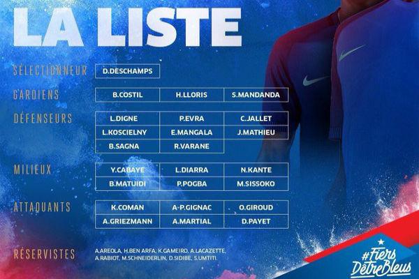 تشكيلة فرنسا لخوض يورو 2016