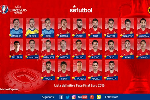 التشكيلة النهائية لمنتخب إسبانيا