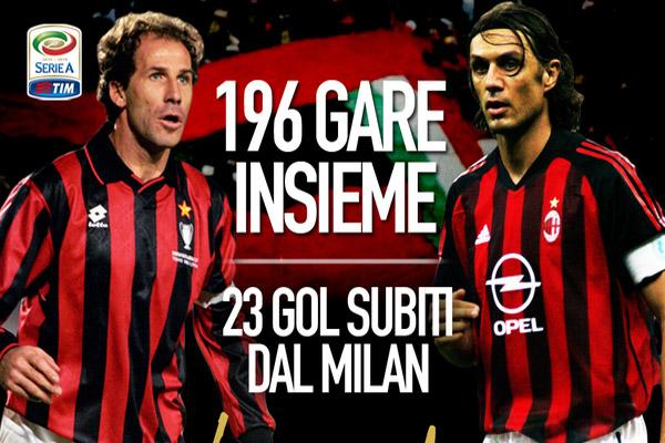 نادي ميلان الإيطالي لم يدخل شباكه سوى 23 هدفا خلال 196 مباراة رسمية