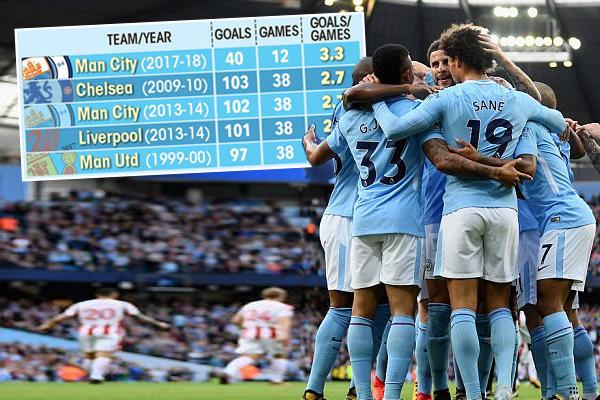 مانشستر سيتي الموسم الحالي حقق أعلى معدل تهديفي خلال المباراة الواحدة في تاريخ الدوري الممتاز