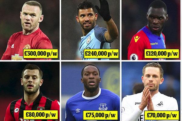 لا يزال روني هداف مانشستر يونايتد يتقاضى أعلى راتب أسبوعي بين لاعبي الدوري الإنكليزي