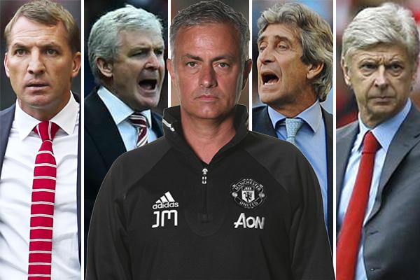 تصدر مورينيو المدير الفني لنادي مانشستر يونايتد ترتيب المدربين الأكثر إنفاقاً على التعاقدات في الدوري الإنكليزي