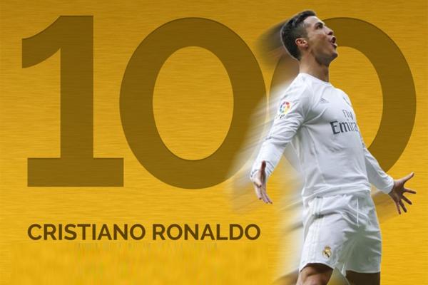 رفع رونالدو رصيده الى 100 هدف في دوري الابطال
