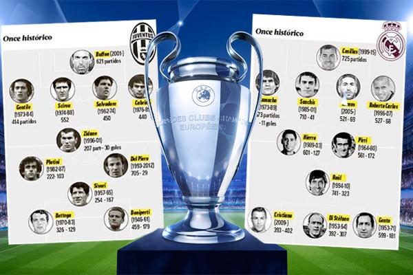 التشكيلة المثالية والتاريخية لكل من ناديي ريال مدريد الإسباني ويوفنتوس الإيطالي