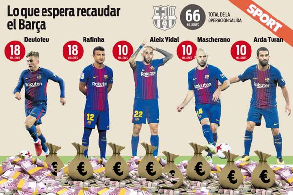 برشلونة يراهن على الميركاتو الشتوي الحالي لإنعاش خزينته من عائدات بيع عدد من لاعبيه لتفادي خرق قواعد نظام اللعب المالي