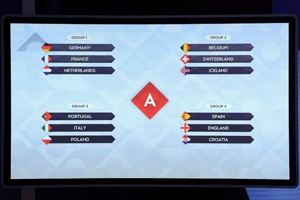 قرعة دوري أمم أوروبا تضع ألمانيا وفرنسا وهولندا بمجموعة واحدة