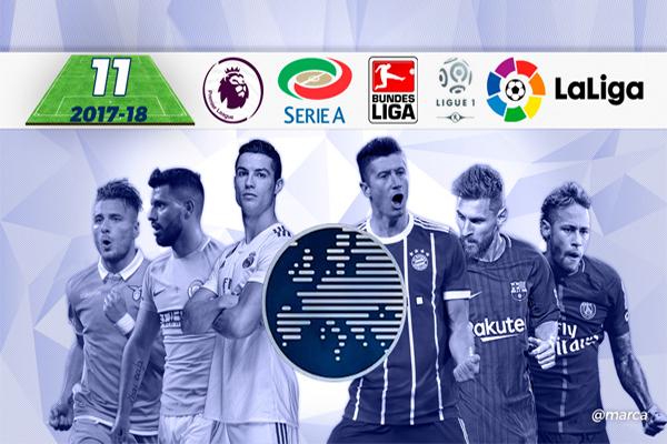 مع نهاية المنافسات في الدوريات الأوروبية الخمسة الكبرى ، تم اختيار التشكيلة المثالية لكل دوري ، و التي عرفت هيمنة لاعبي البطل