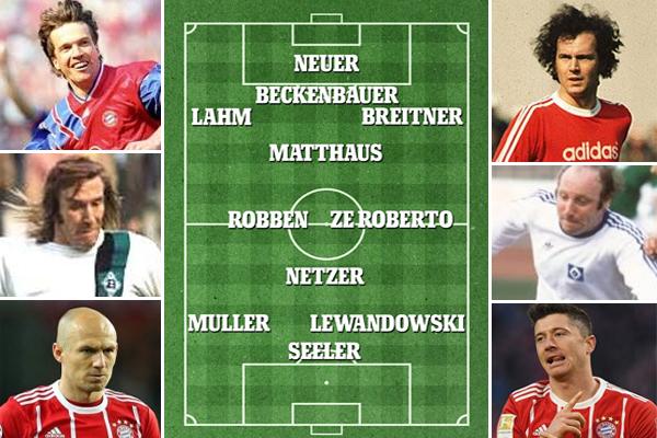 التشكيلة شملت تسعة لاعبين من نادي بايرن ميونيخ مقابل لاعبين اثنين لم يحملا قميصه