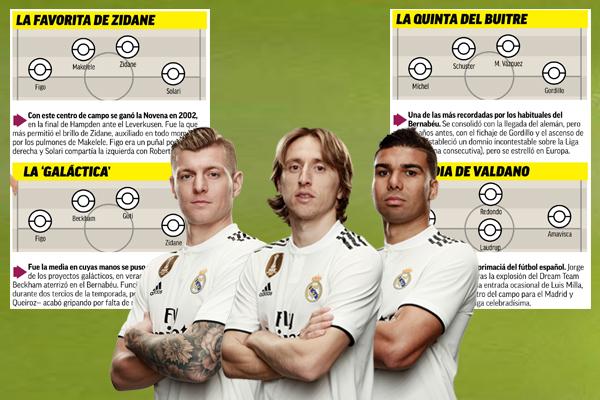 تفوق ثلاثي وسط الفريق الحالي على اسماء لامعة صنعت مجد وتاريخ ريال مدريد