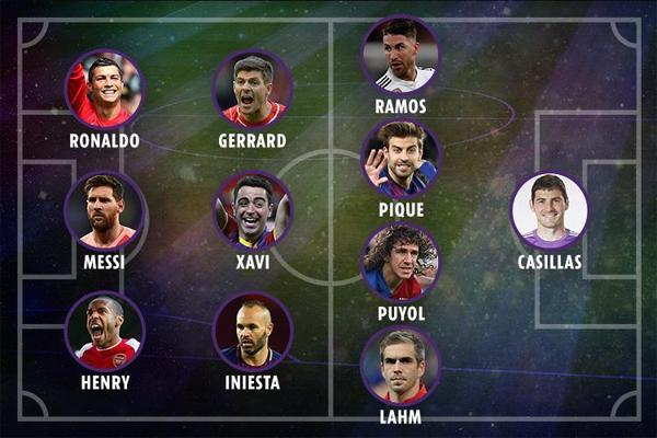 برشلونة وريال مدريد يهيمنان على التشكيلة التاريخية لدوري أبطال أوروبا