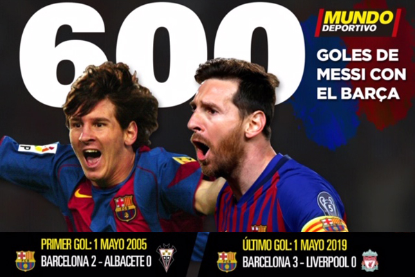 هنالك مفارقة غريبة بين الهدف الأول لميسي مع برشلونة والهدف رقم 600