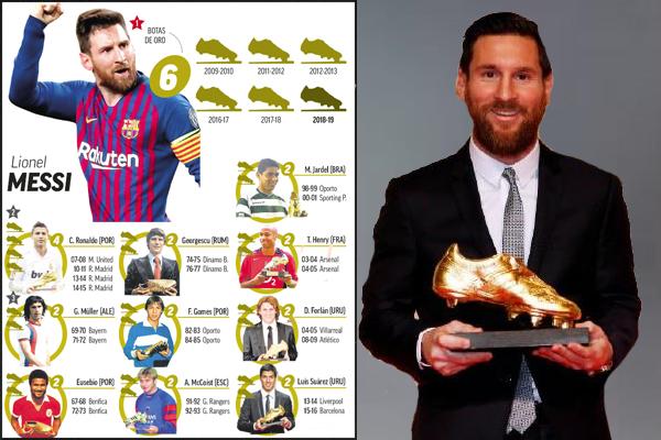 المهاجم الأرجنتيني ليونيل ميسي عزز صدارته لقائمة اللاعبين الأكثر تتويجاً بجائزة