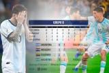 الأرجنتين مهددة بالإقصاء من كوبا أميركا حتى بفوزها على قطر