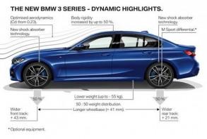 BMW الفئة الثالثة سيدان بتعديلات جديدة كليا