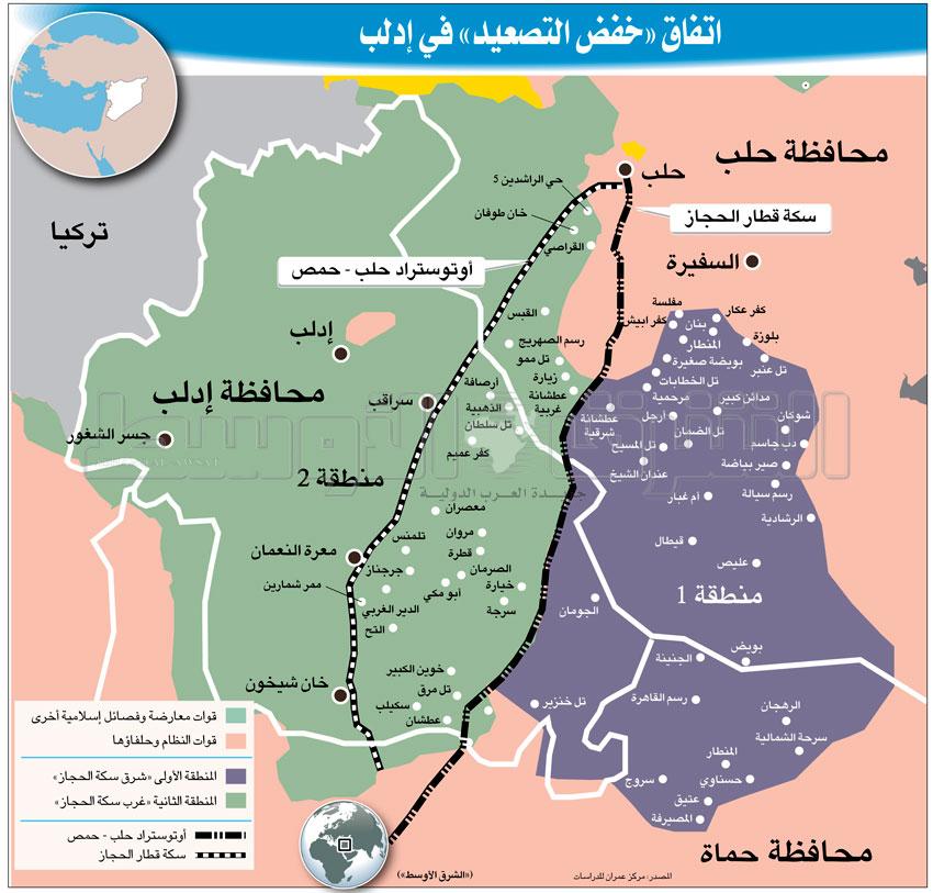 خريطة تبين خطوط الاتفاق الروسي التركي في ادلب