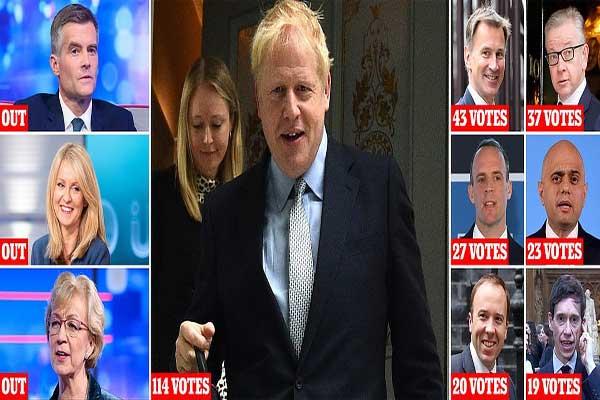 صورة للمرشحين وما حققوه من اصوات في معركة قيادة المحافظين