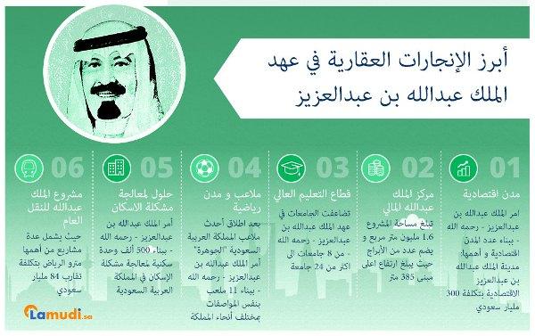 عهد الملك عبدالله حافل بالعطاء والإنجازات