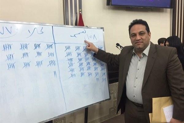 النائب هيثم الجبوري مستجوب زيباري امام لوحة تسجيل اصوات اقالة الوزير