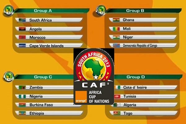 قرعة دور المجموعات المؤهل الى كأس امم افريقيا 2015