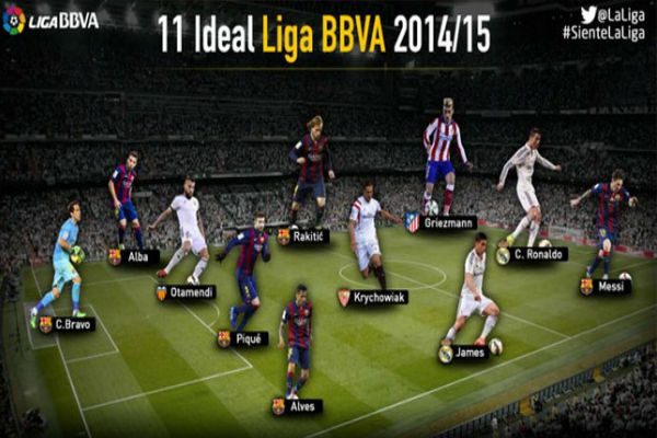 التشكيلة المثالية للدوري الإسباني في الموسم الأخير