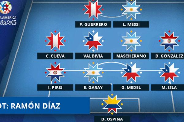 التشكيلة المثالية لربع نهائي بطولة كوبا أميركا