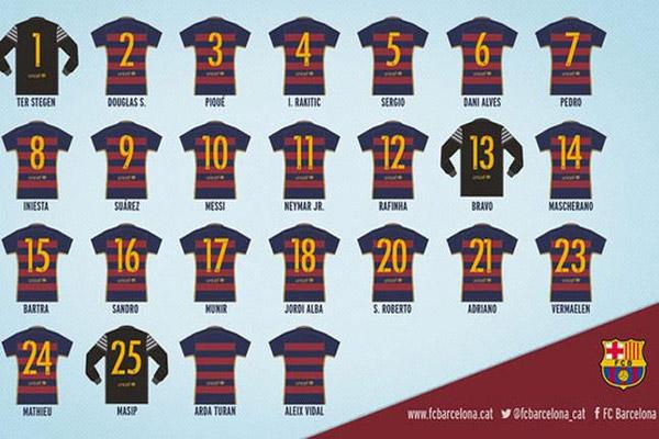 قائمة بأرقام نجوم الفريق الكتالوني لهذا الموسم
