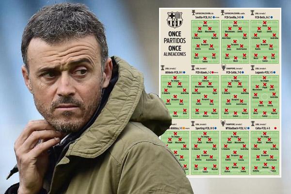 انريكي مدرب برشلونة قام بتغيير التشكيلة الأساسية خلال جميع المباريات الـ 11 الرسمية