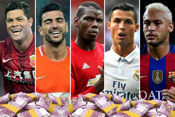 قائمة اللاعبين أصحاب الرواتب الأسبوعية الأعلى في العالم