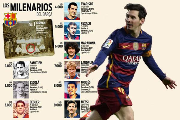 ميسي يقود برشلونة إلى الهدف الـ10.000