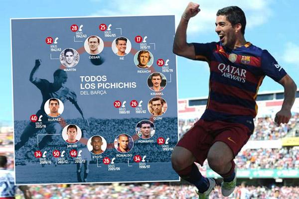 بفضل سواريز استعاد برشلونة جائزة