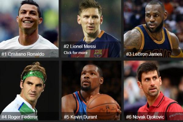 رونالدو يتصدر قائمة أغنى الرياضيين في العالم متفوقاً على ميسي