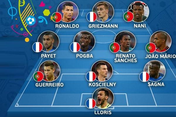 التشكيلة المثالية لنهائي كأس أمم أوروبا 2016
