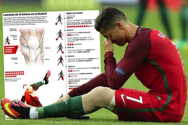 رونالدو مهدد بالغياب عن فريقه الملكي في السوبر الأوروبي بسبب الإصابة