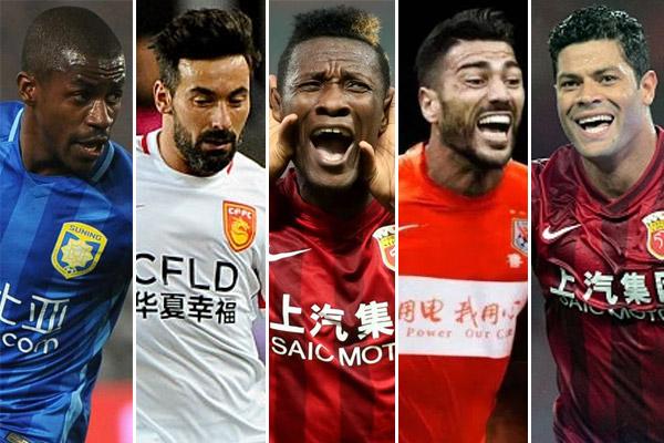 اللاعبين الأعلى راتبًا في الدوري الصيني
