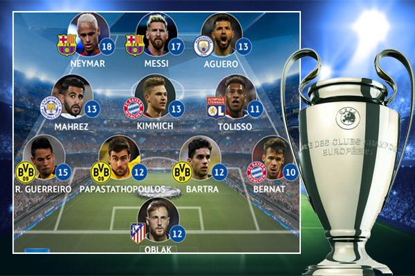التشكيلة المثالية للجولة الأولى لدور المجموعات لمسابقة دوري أبطال أوروبا