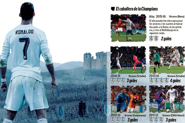 رونالدو يتألق بشكل لافت في مباريات الدور الثمن النهائي من البطولة القارية
