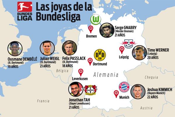 برشلونة يراقب 6 لاعبين شباب ينشطون في مختلف المراكز