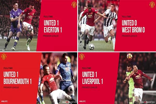 التعادل مع نادي إيفرتون هو التعادل الثاني عشر لنادي مانشستر يونايتد خلال منافسات الموسم الجاري