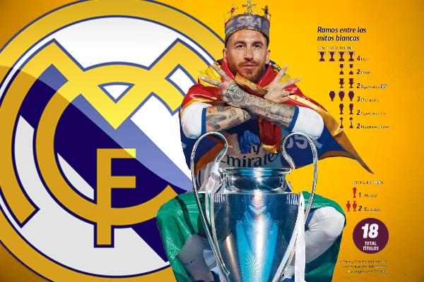 صعد المدافع الإسباني سيرجيو راموس إلى المركز الخامس في ترتيب القادة الأكثر تتويجًا في تاريخ نادي ريال مدريد