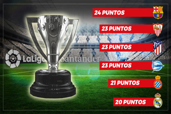 تعتبر هذه الحالة التنافسة الوحيدة بين الدوريات الأوروبية الخمسة الكبرى