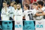 سولاري يعتمد تكتيكاً مع ريال مدريد قائما على