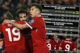 عقم ثلاثي هجوم ليفربول يؤرق كلوب قبل موقعة مانشستر يونايتد