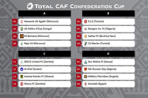 قرعة كأس الاتحاد الإفريقي توقع 3 أندية مغربية في مجموعة واحدة