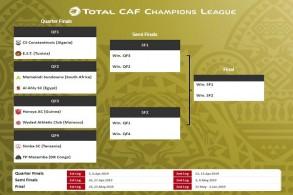 قرعة دوري أبطال أفريقيا تسفر عن مواجهة عربية بين الترجي وشباب قسنطينة