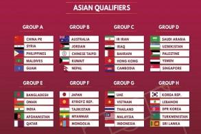 نتائج قرعة تصفيات مونديال 2022 وكأس آسيا 2023